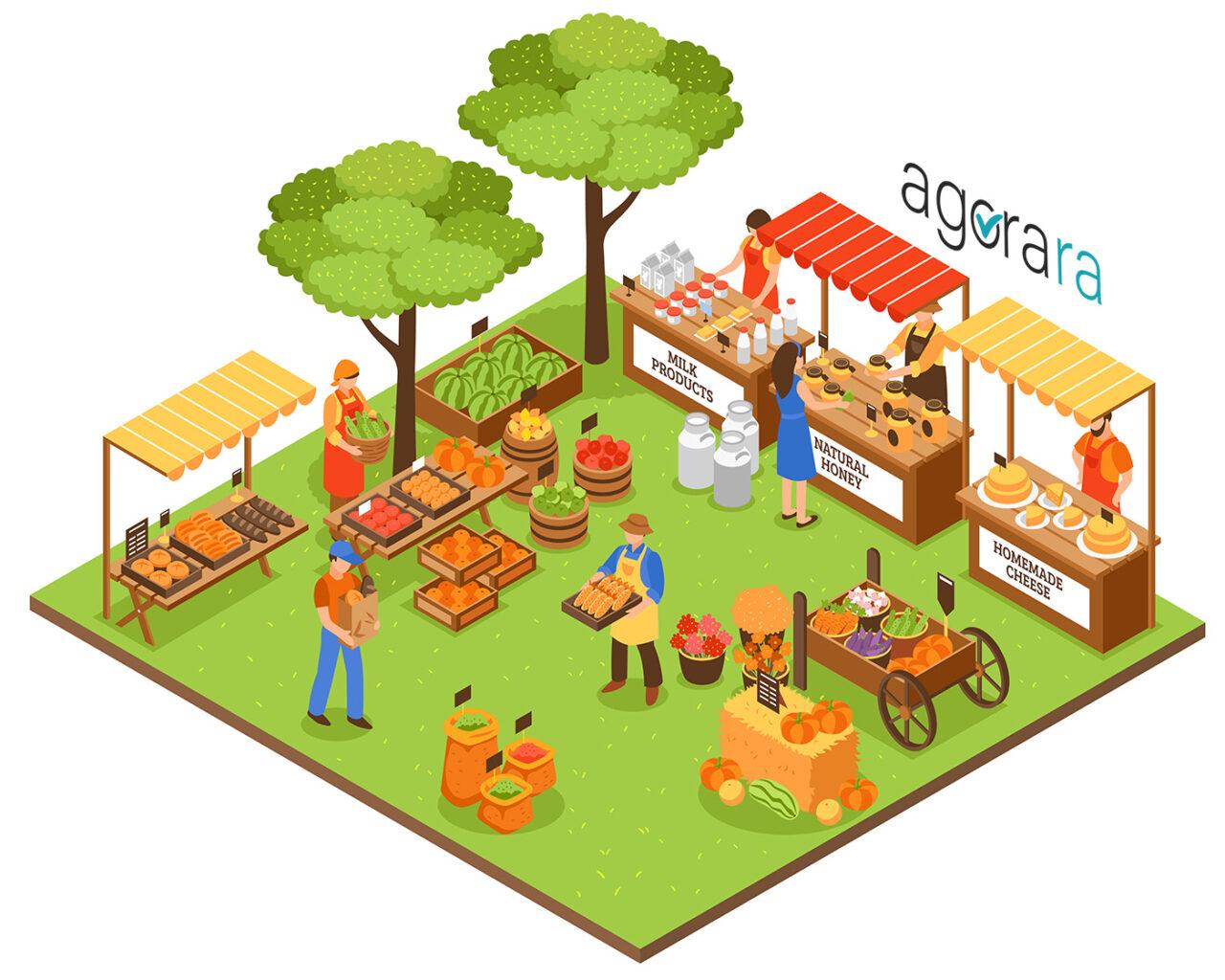 About us - trade-market - agorara.com